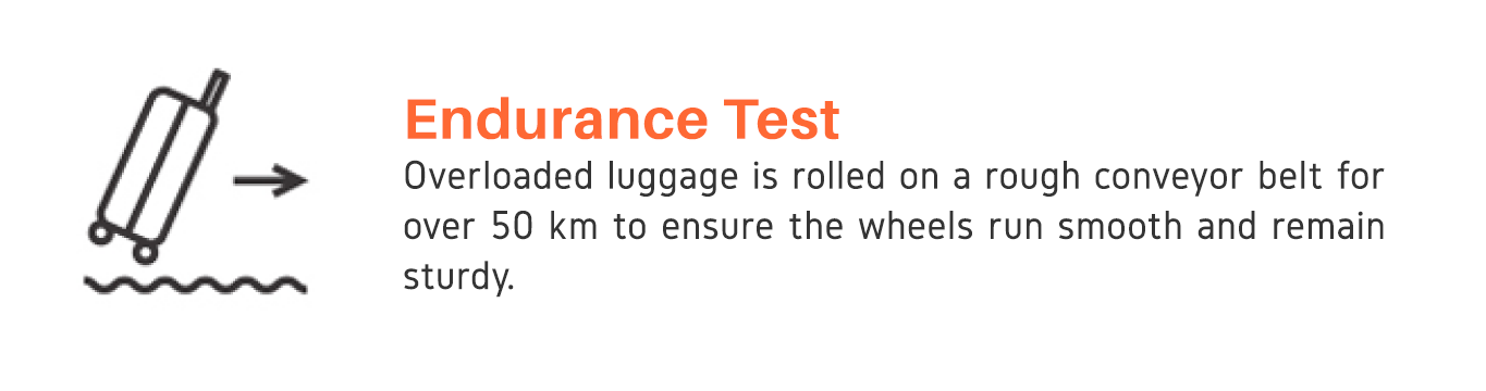 Wherever Luggage Quality Control